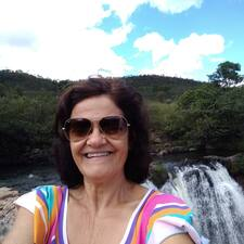 Perfil de usuario de Tereza Das Dores Brandão