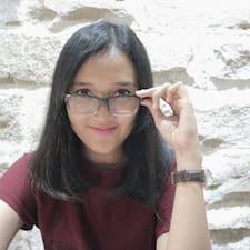 Garnida Pratiwi - Profil Użytkownika