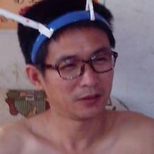 志峰さんのプロフィール
