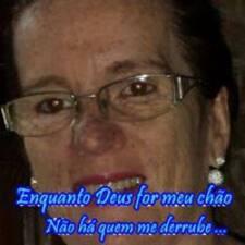 Maria Fátima - Profil Użytkownika