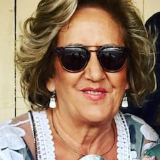 Nutzerprofil von María Jesús
