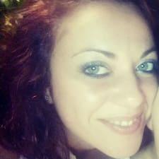 Profil Pengguna Rosandra