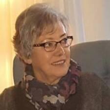 Rijna Brugerprofil