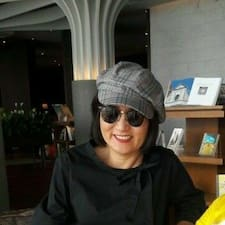 Profil korisnika Jeonghee