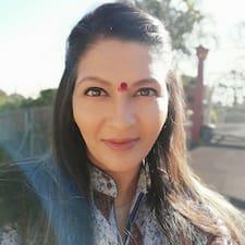 Reshika felhasználói profilja