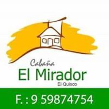 Användarprofil för Mirador