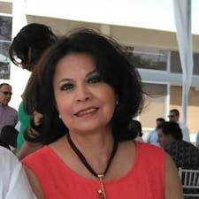 Sonia Guadalupe User Profile