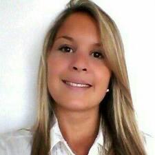 Meli - Uživatelský profil