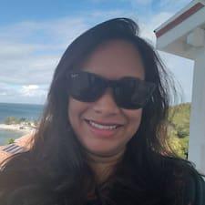 Rianna - Profil Użytkownika