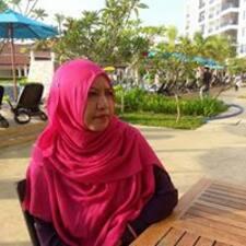 Profil korisnika Mimi Rohana