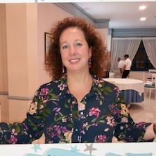 Användarprofil för Rosa María