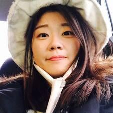 경은 felhasználói profilja