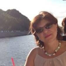 Profilo utente di Carmen Adele M.A.