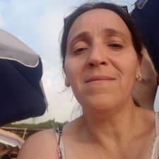 Tess felhasználói profilja