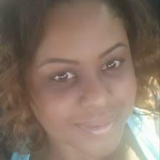 Carmella Kullanıcı Profili