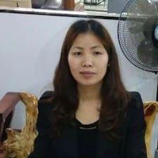 巧文 Brukerprofil