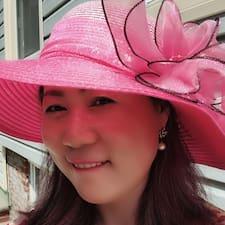Christna User Profile