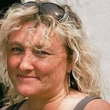 Helle Brugerprofil
