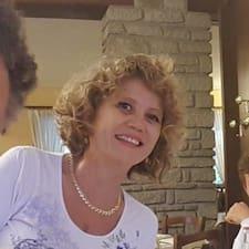Manuela felhasználói profilja