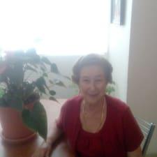 Maria Del Refugio User Profile