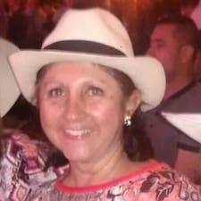 Profil utilisateur de María Del Rosario