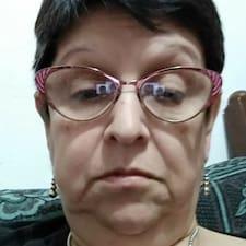 Профіль користувача Marta