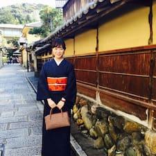 Profil utilisateur de Matsubayashi