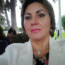 Profil Pengguna Ana Eliana