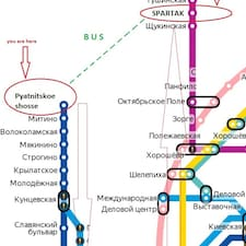 Perfil de usuario de Stanislav