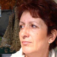 Mirjana Profile ng User