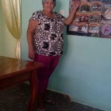 Profil Pengguna Maritza