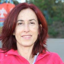 Profil korisnika María Teresa