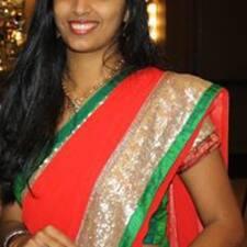 Moksha felhasználói profilja