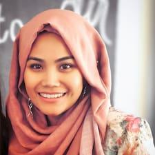 Nadiah - Profil Użytkownika