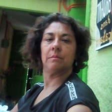 Profil utilisateur de Marianela Del Carmen