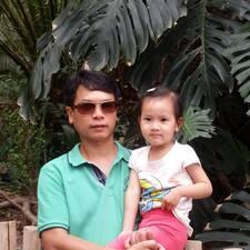 Профиль пользователя Duc Thuong