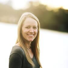 Mollie Brugerprofil