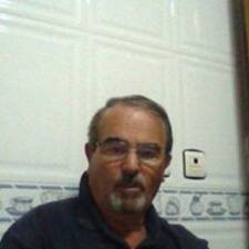 Profil utilisateur de Adelino