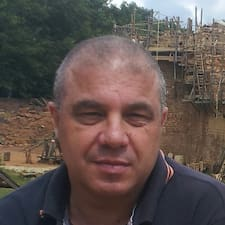 Gutzwiller User Profile