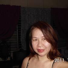 Profil Pengguna Chin Chin