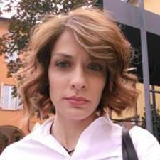 Профиль пользователя Alina Fiorella Azzurra