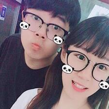 天翔 - Profil Użytkownika