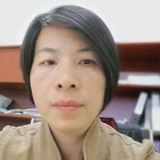 Profil korisnika 伟群