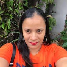 Profil utilisateur de Shelly ANN