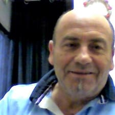 Profil utilisateur de Jean Marc
