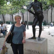 Carol - Profil Użytkownika