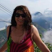 Profil korisnika Marisol Soledad