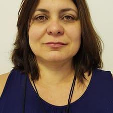 Профиль пользователя Maria Auxiliadora Oliveira