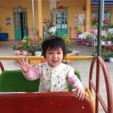 Minh Đức - Profil Użytkownika