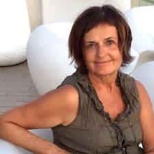Marta - Profil Użytkownika